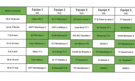Championnat par équipes – phase 2