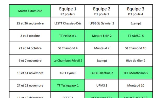 Championnat par equipes – phase 1